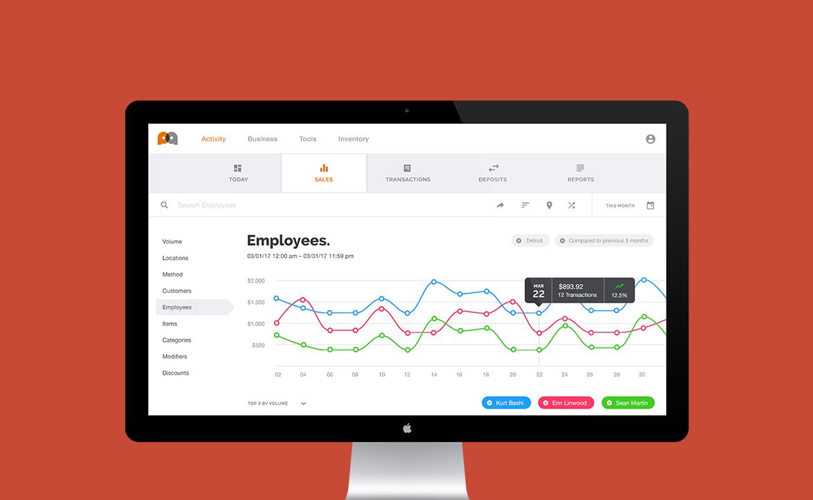 Employees Screen